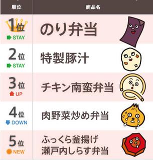 ranking_1704.jpg